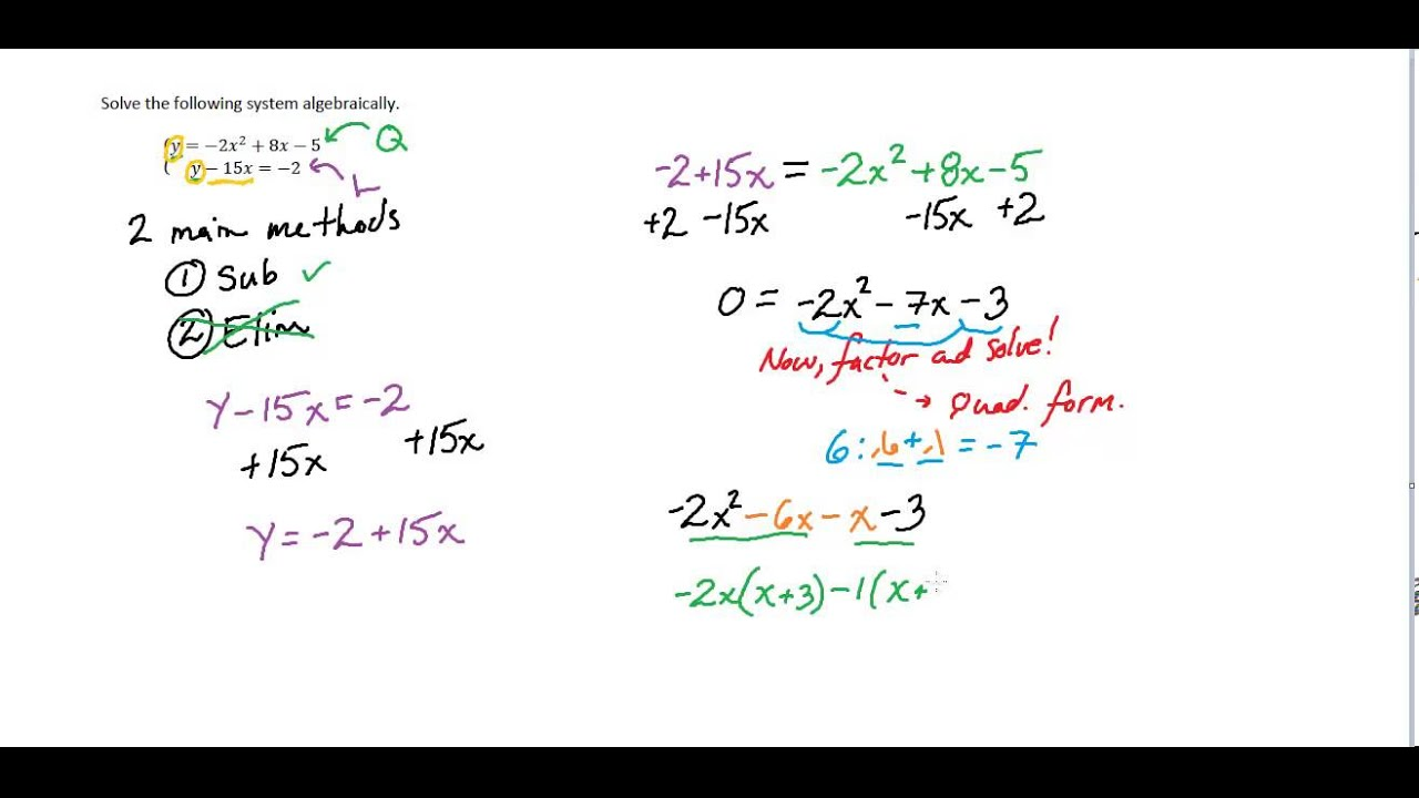 Solving Systems Of Linear And Quadratic Equations By Graphing
