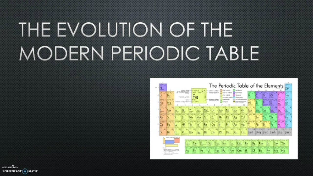 Evolution of the periodic table by gettinjunkdone youtube evolution of the periodic table by gettinjunkdone urtaz Image collections