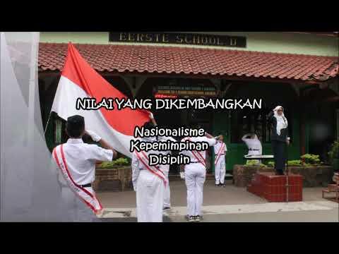 VIDEO IMPLEMENTASI PPK SMPN 1 JAKARTA