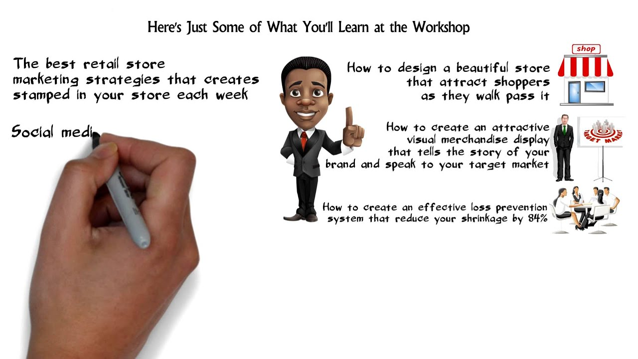 How To Increase Retail Sales With Store Design And Visual Merchandise  Display Workshop