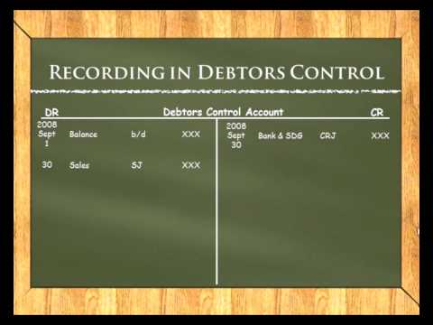 Accounting Lessons:  Debtors Creditors Recon