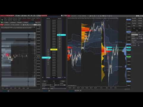 Track Volume Profile with NinjaTrader's Order Flow Day Trading Tools