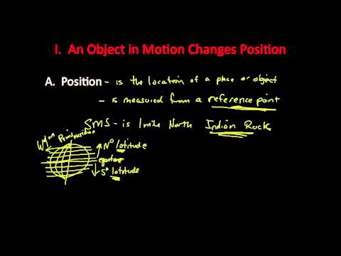 Task List #7 - Position, Reference Point, and Distance
