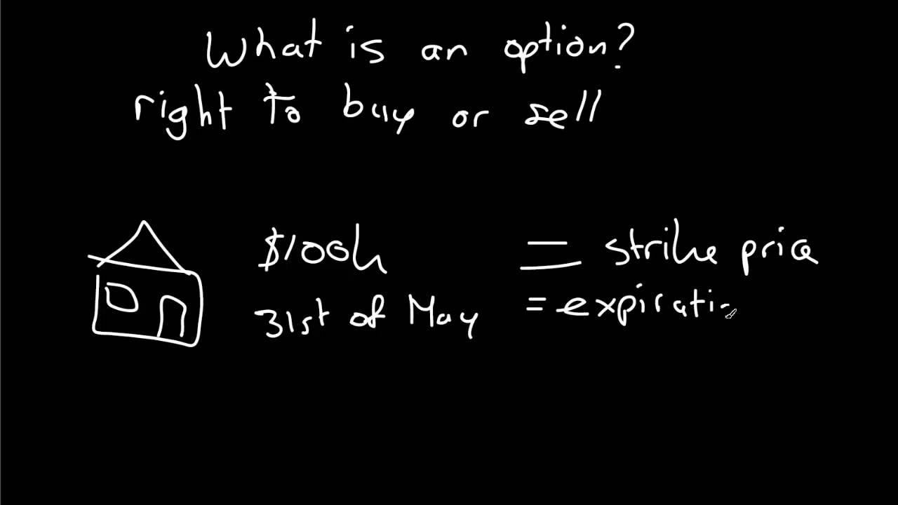 Stock options explained youtube
