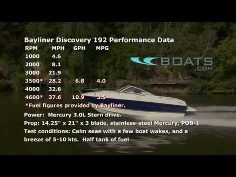 Bayliner Discovery 192 Cabin Cruiser Boat Review / Performance Test