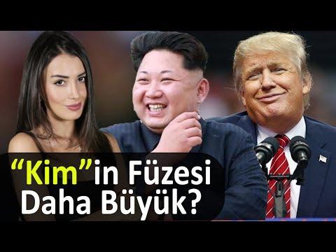 Kim Jong Un Aslında Kim?