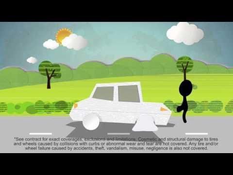 Fidelity Warranty Services Road Hazard Vehicle Tire Wheel
