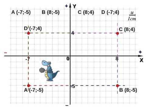 Piano Cartesiano 12 Figure Piane Poligoni Teoria Con Esercizi