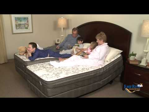Easy Rest Adjustable Bed Sleep System Complaints Call 1-800- 217-5206