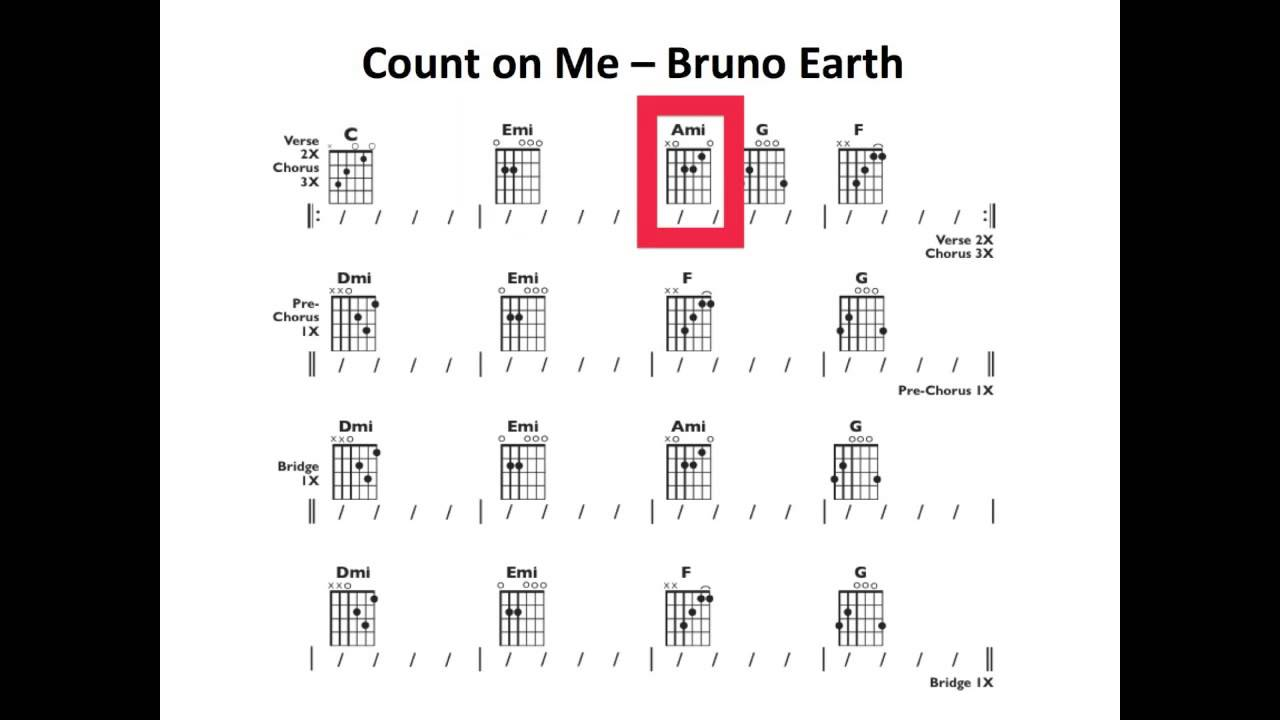 Count On Me Moving Chord Chart Youtube