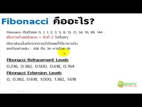 สอนเทรด Forex ฟรี -  วิธีใช้ Fibonacci คืออะไร?    LINE : @GOLINKFX