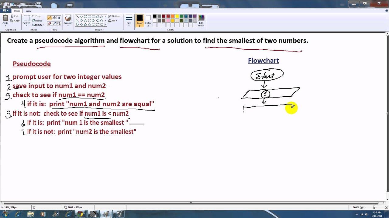 Pseudocode and Flowchart - YouTube