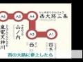 嵐電数え歌(short ver.)MOSAIC.WAV
