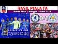 Hasil Piala FA Tadi Malam ~ Chelsea vs Leicester City City FA Cup Babak Final 2021