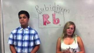 Fun facts of the Rubidium atom