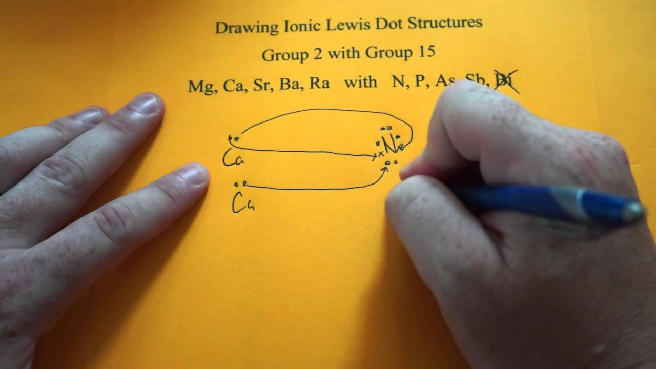 Drawing Ionic Lewis Dot Structures (group 2 and 15)  YouTube