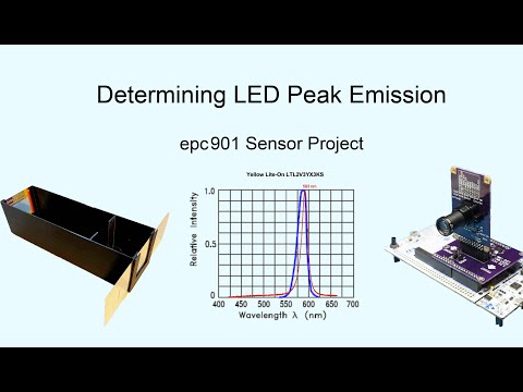 Determining Peak Emission Wavelength of LEDs