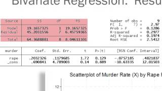 Bivariate Regression Analysis, Pt. 2