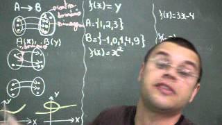 introdução de funções ph