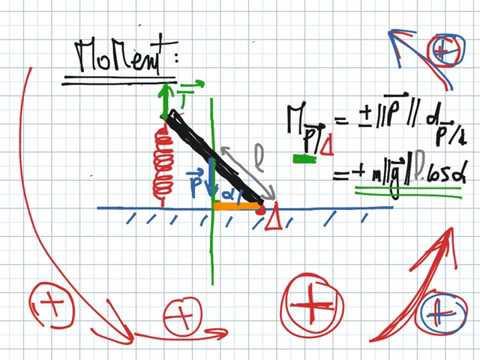 Moment de forces (appliquée à un solide susceptible de tourner autour d'un axe fixe )