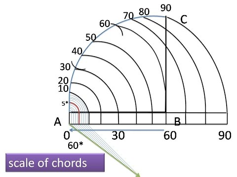 SCALE OF CHORDS [ ENGINEERING DRAWING ] 🌟