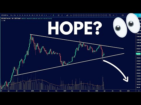 📌  Is There Hope? BTC Price Prediction Today | Bitcoin News & Market Analysis Update | April 2020 🏮