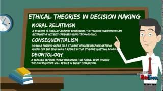 Ethics in School