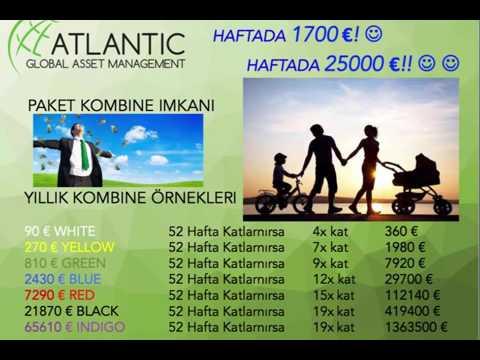 QUESTRA HOLDINGS NE KADAR PARA KAZANDIRIR                  Atlantic Global & Questra World x264 Mura