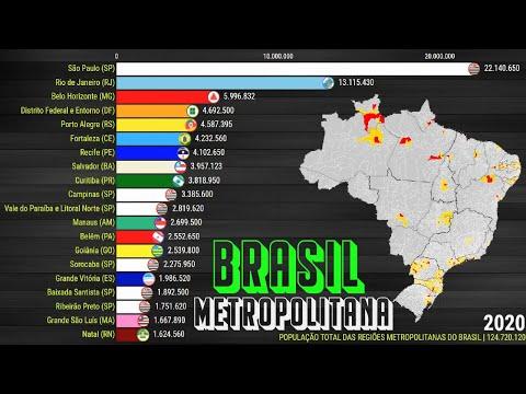 Regiões Metropolitanas Mais