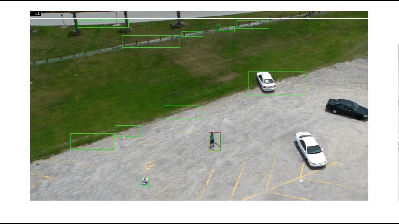 HELM based deep model for human detection (boxing) for UCF-ARG aerial  dataset