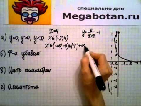 гдз по алгебре 8 мордкович номер 1099