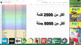تعليم السويدية_أكثر من 2500 كلمة_8000 جملة_Svenska_Mål-1_Mål-2_grammatik