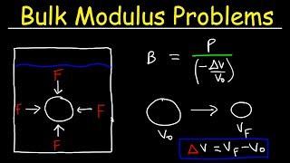 Bulk Modulus of Elasticity and Compressibility - Fluid Mechanics - Physics Practice Problems Video