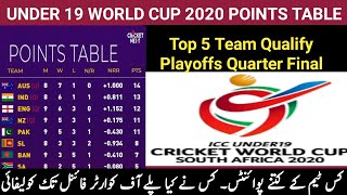 icc world cup standings 2020