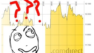 In 10 Minuten mehr über Aktien & Börse verstehen als 90% aller Menschen