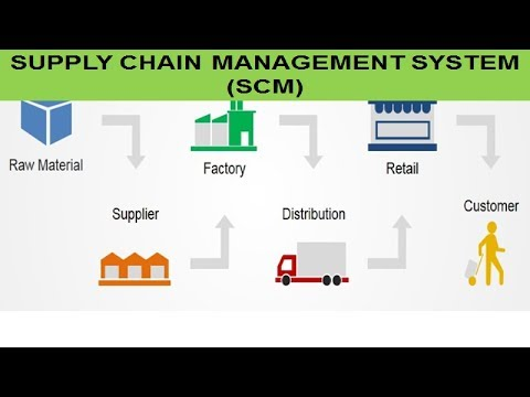 Supply Chain Management System : The Concept of SCM (e- commerce)