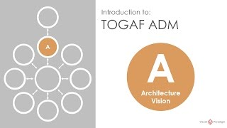 Introduction to TOGAF ADM: Phase A Architecture Vision