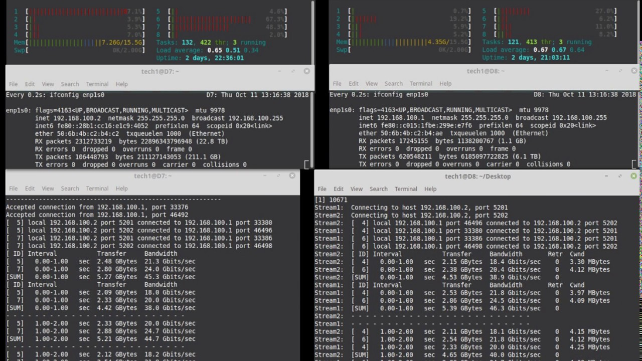 iPerf3 tuning - single instance reaching 87Gbps on a 100Gbps Ethernet NIC