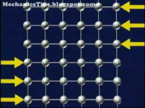 Iron crystal structures explained