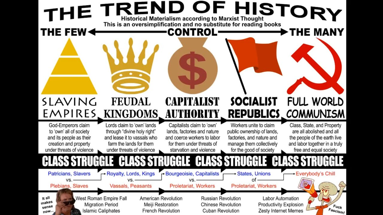 an overview of libertarianism and capitalist socialism The american public's take on capitalism remains mixed, with just slightly   socialism is a negative for most americans, but certainly not all  another term  in the news, libertarian, continues to receive a mixed.