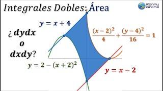 Cambio de Orden de Integración en Integrales Dobles #7 | Cálculo de Área | GEOGEBRA