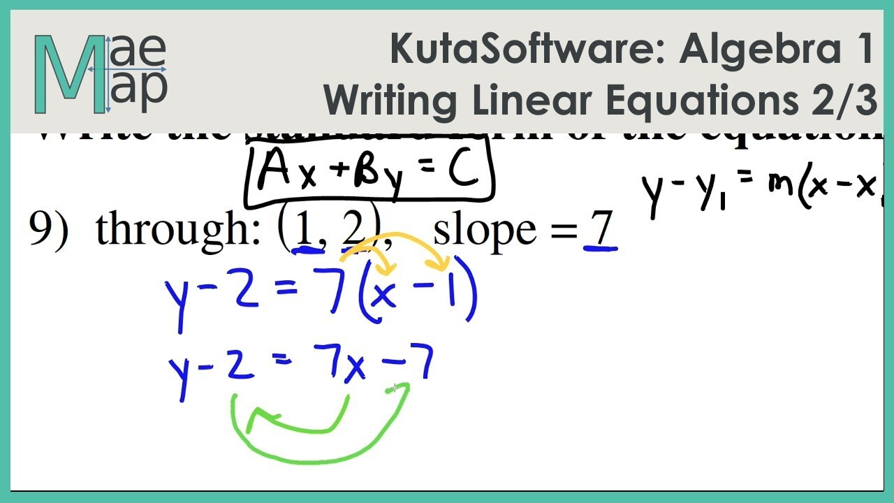 KutaSoftware Algebra 1 Writing Linear Equations Part 2 YouTube – Writing Linear Equations Worksheet