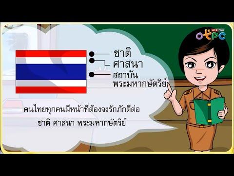 สัญลักษณ์ของธงชาติไทย - สื่อการเรียนการสอน สังคม ป.1