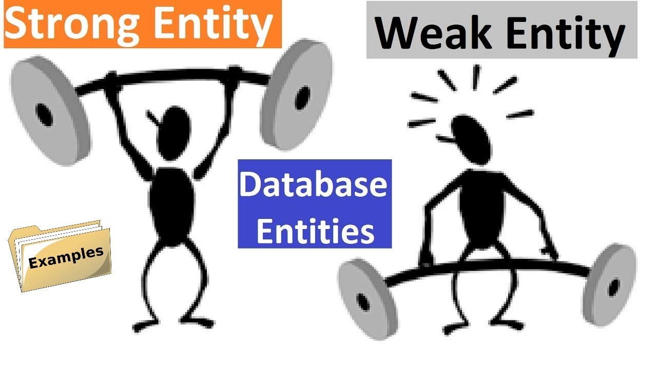 Database Dbms Strong Entity Vs Weak Entity Youtube