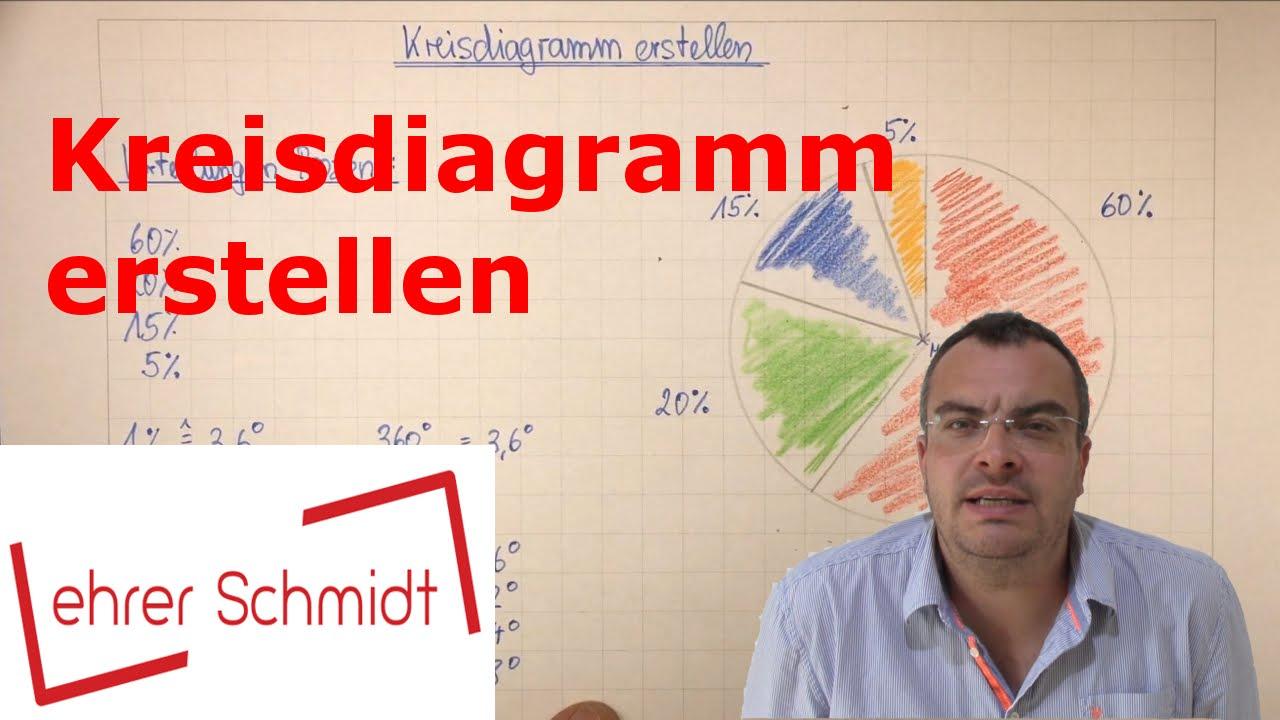 Kreisdiagramm erstellen | Diagramme | Mathematik | Lehrerschmidt ...