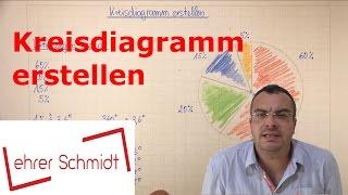 Kreisdiagramm erstellen | Diagramme | Mathematik | Lehrerschmidt