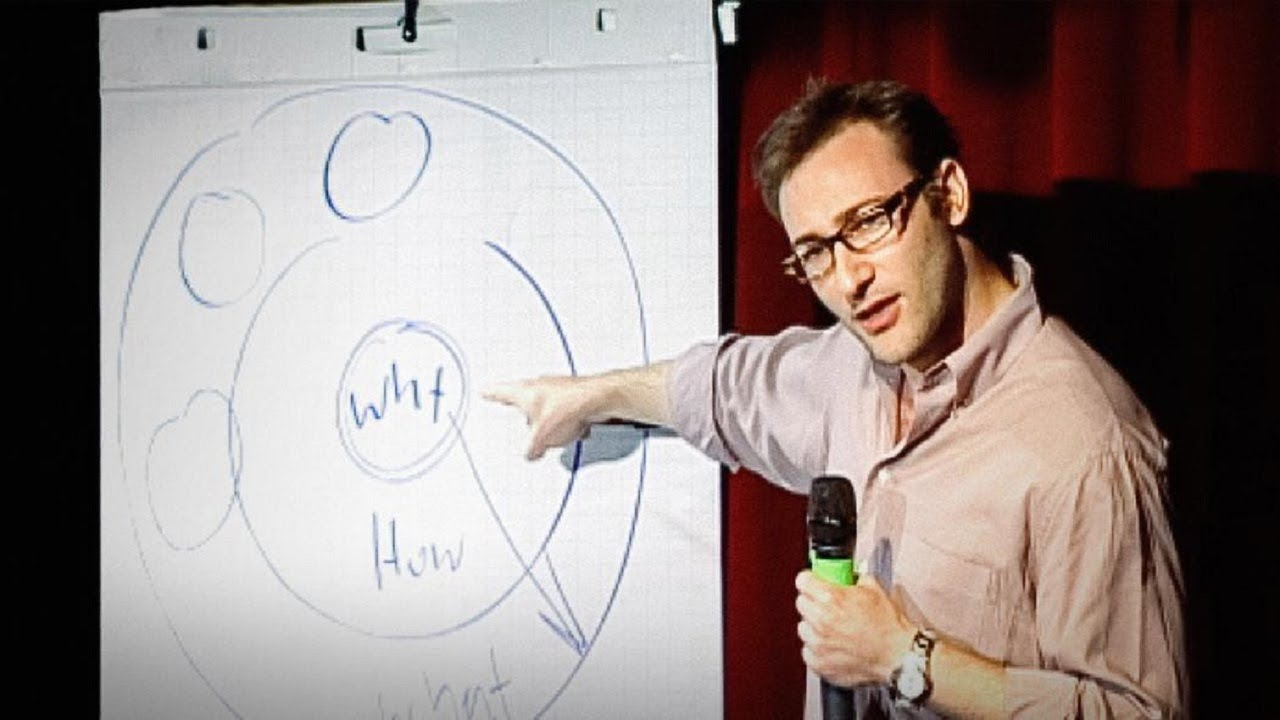"""Download SIMON SINEK """" Start With Why """" - How Great Leaders Inspire Action Today 