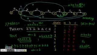 Programming Interview : String Matching with Finite Automata