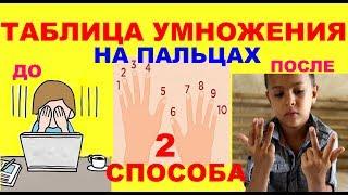 Как умножать на пальцах  Таблица умножения на пальцах рук  Способы умножения