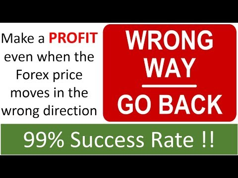 99% Success, 242 Winners, As Forex Grid EA Trades In The WRONG Way. Price Never Goes Above Buy Entry